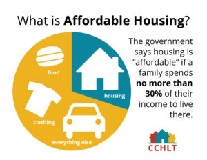 CCHLT - What is Affordable Housing?